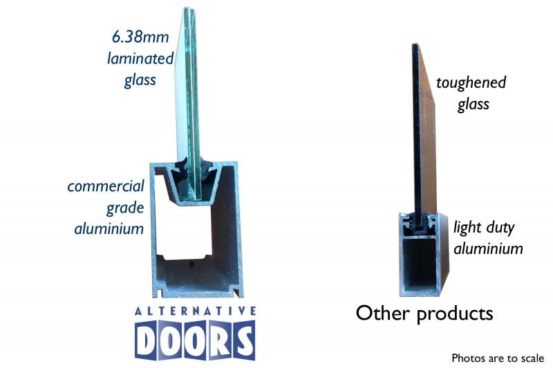 Commercial Grey Aluminum For Alternative Doors